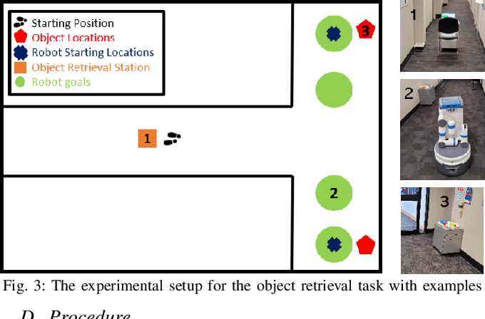 Figure 3 for Seeing Thru Walls: Visualizing Mobile Robots in Augmented Reality