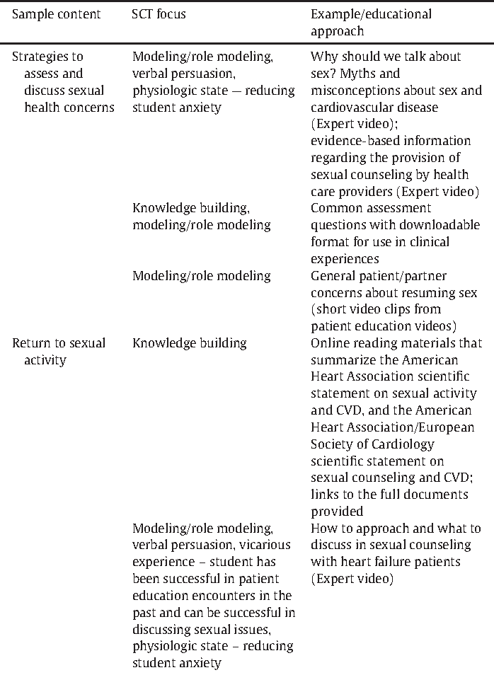 Sexual health nurse application