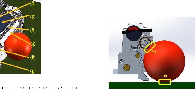 Figure 3 for ZJUNlict Extended Team Description Paper for RoboCup 2019