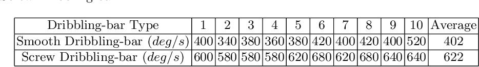 Figure 2 for ZJUNlict Extended Team Description Paper for RoboCup 2019