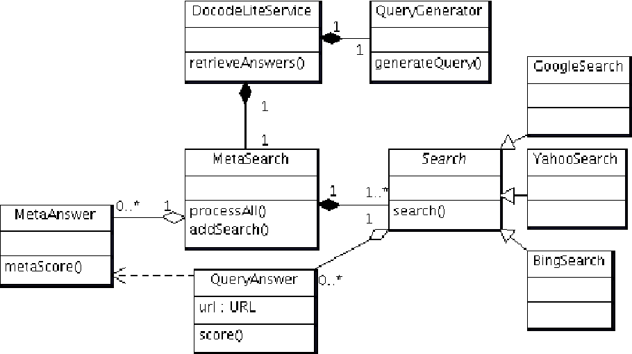 Figure 2 from docode lite a meta search engine for document class diagram for docode lite software architecture ccuart Gallery