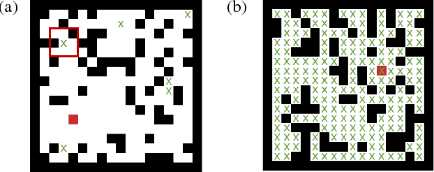 Figure 1 for QMDP-Net: Deep Learning for Planning under Partial Observability