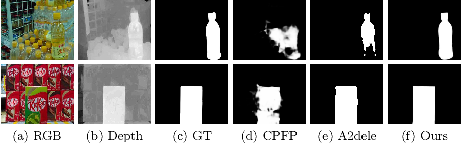 Figure 1 for RGB-D Salient Object Detection with Cross-Modality Modulation and Selection