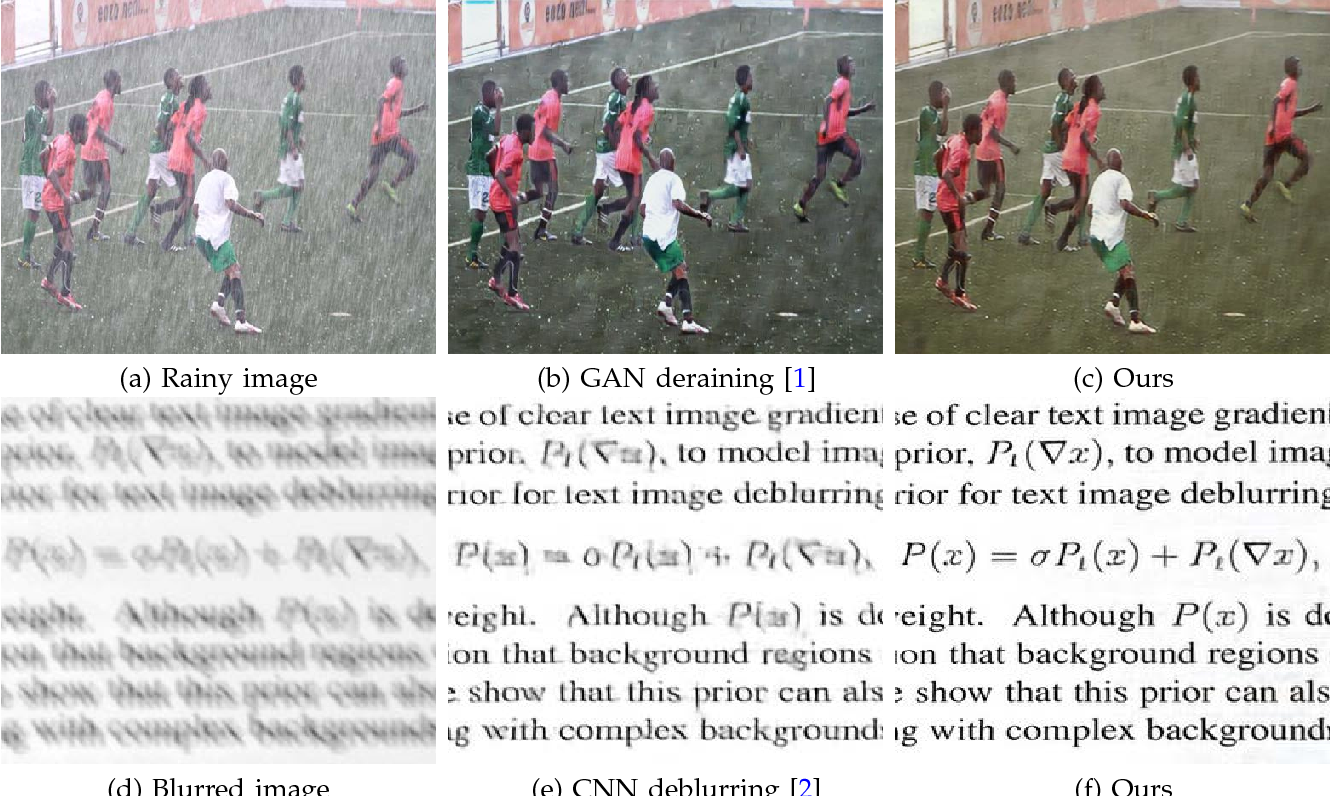 Figure 1 for Physics-Based Generative Adversarial Models for Image Restoration and Beyond