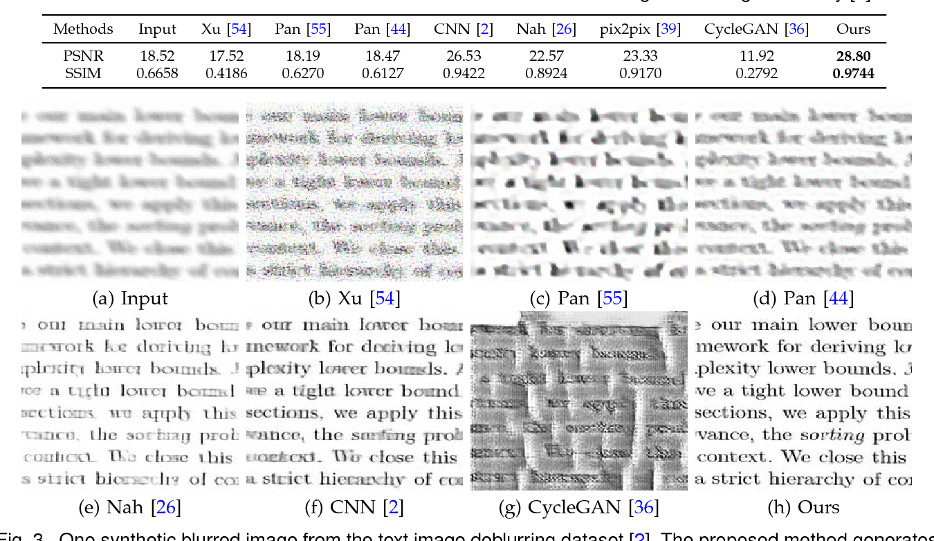Figure 4 for Physics-Based Generative Adversarial Models for Image Restoration and Beyond