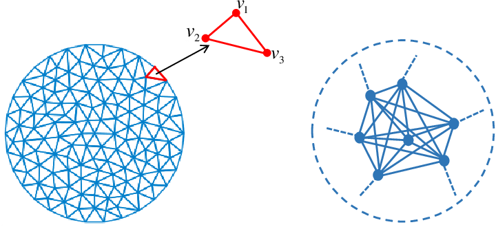 Figure 1 for Graph- and finite element-based total variation models for the inverse problem in diffuse optical tomography