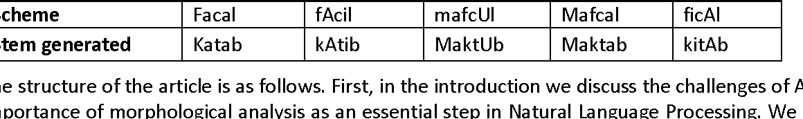 Figure 1 for Developing a New Approach for Arabic Morphological Analysis and Generation