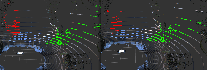Figure 3 for 3D Object Detection Method Based on YOLO and K-Means for Image and Point Clouds