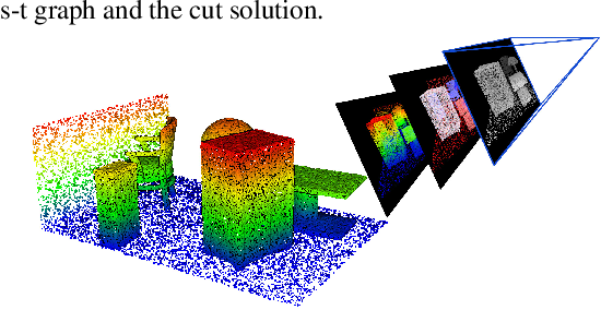 Figure 4 for Vis2Mesh: Efficient Mesh Reconstruction from Unstructured Point Clouds of Large Scenes with Learned Virtual View Visibility