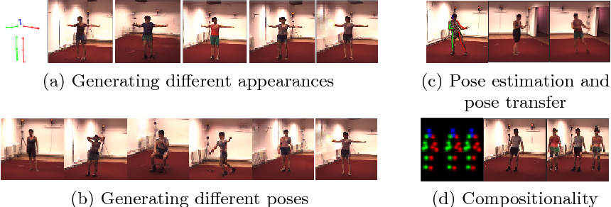 Figure 1 for DGPose: Disentangled Semi-supervised Deep Generative Models for Human Body Analysis