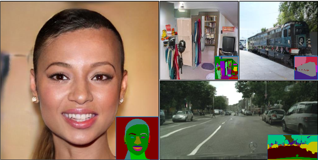 Figure 1 for Image Synthesis via Semantic Composition
