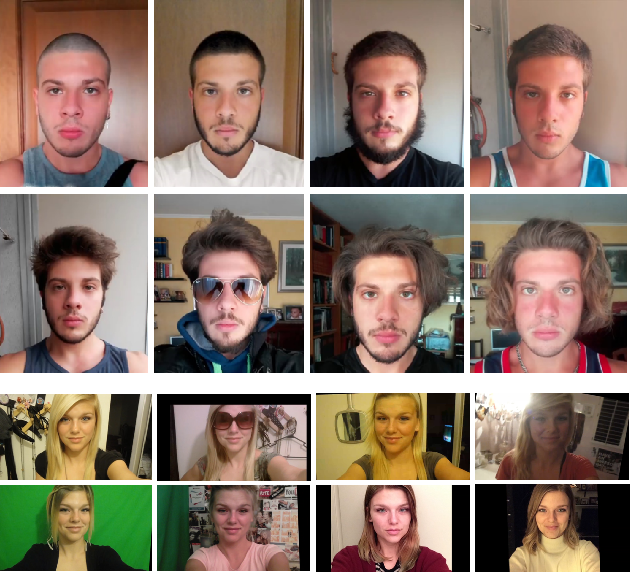 Figure 1 for Are Adaptive Face Recognition Systems still Necessary? Experiments on the APE Dataset