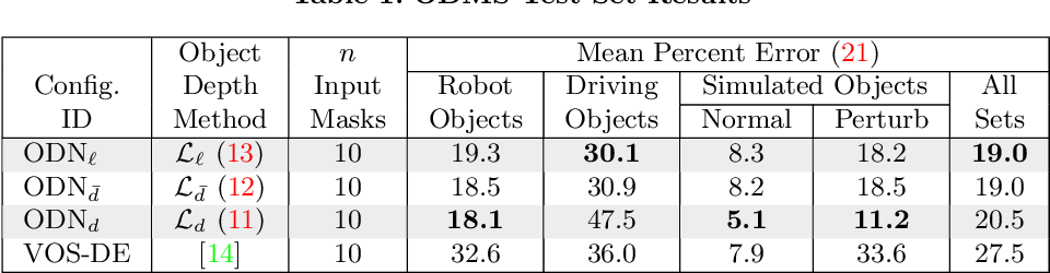 Figure 2 for Learning Object Depth from Camera Motion and Video Object Segmentation