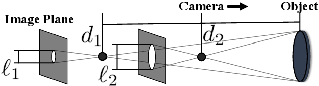 Figure 3 for Learning Object Depth from Camera Motion and Video Object Segmentation