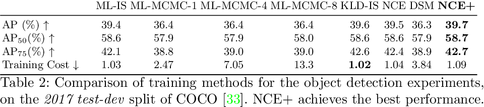 Figure 4 for How to Train Your Energy-Based Model for Regression