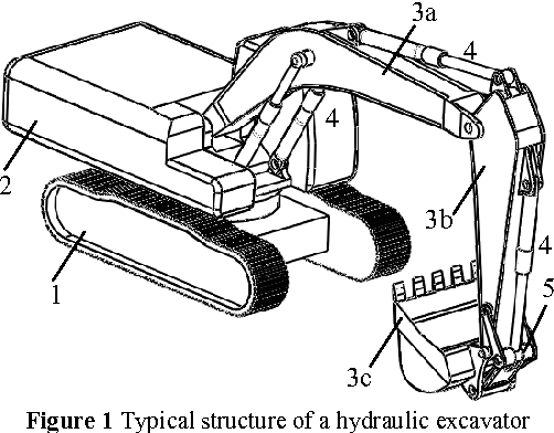 Figure 12 From Dynamical Modelling Of Hydraulic Excavator Considered
