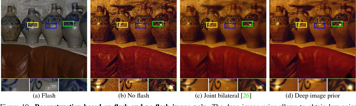 Deep Image Prior - Semantic Scholar