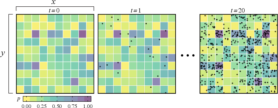 Figure 2 for Chronnet: a network-based model for spatiotemporal data analysis