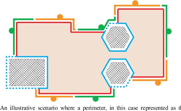 Figure 1 for Efficient Algorithms for Optimal Perimeter Guarding