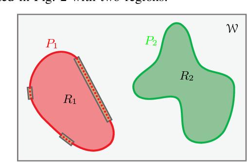 Figure 2 for Efficient Algorithms for Optimal Perimeter Guarding