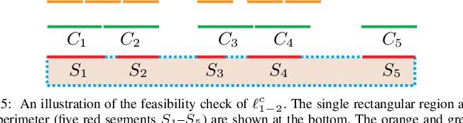 Figure 4 for Efficient Algorithms for Optimal Perimeter Guarding