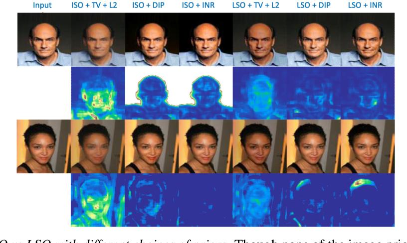 Figure 4 for Designing Counterfactual Generators using Deep Model Inversion