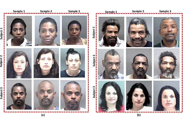 Figure 3 for On the Influence of Ageing on Face Morph Attacks: Vulnerability and Detection