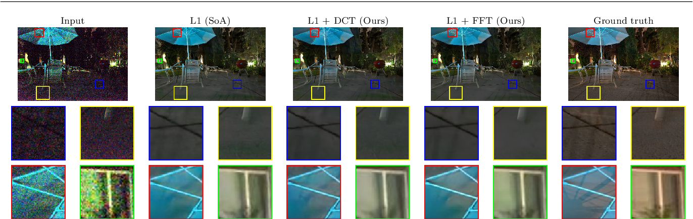 Figure 4 for Frequency Domain Loss Function for Deep Exposure Correction of Dark Images