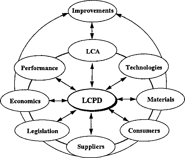 life cycle assessment and its application to process selection Water Cycle Unit Plan life cycle assessment and its application to process selection design and optimisation semantic scholar
