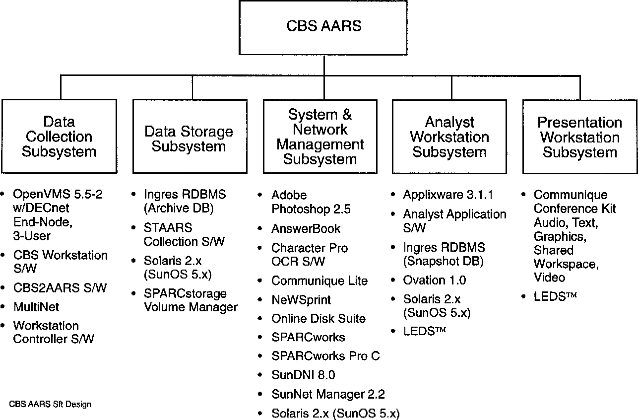 Figure 2 from After Action Review System (AARS) Design and