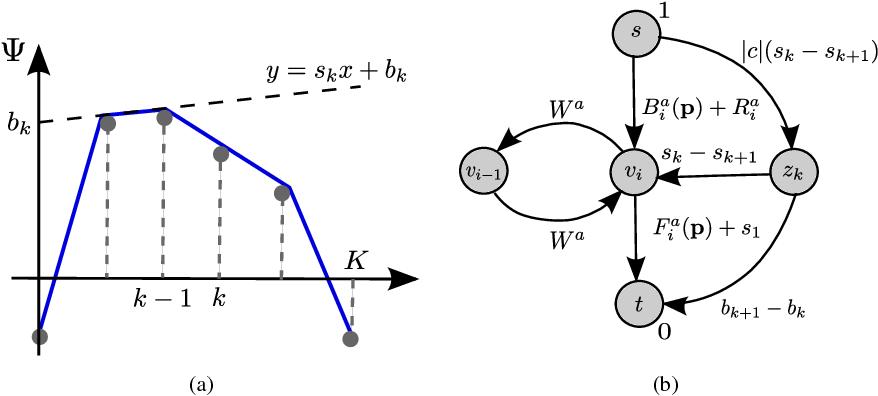 Figure 3 for Occlusion-Aware Object Localization, Segmentation and Pose Estimation