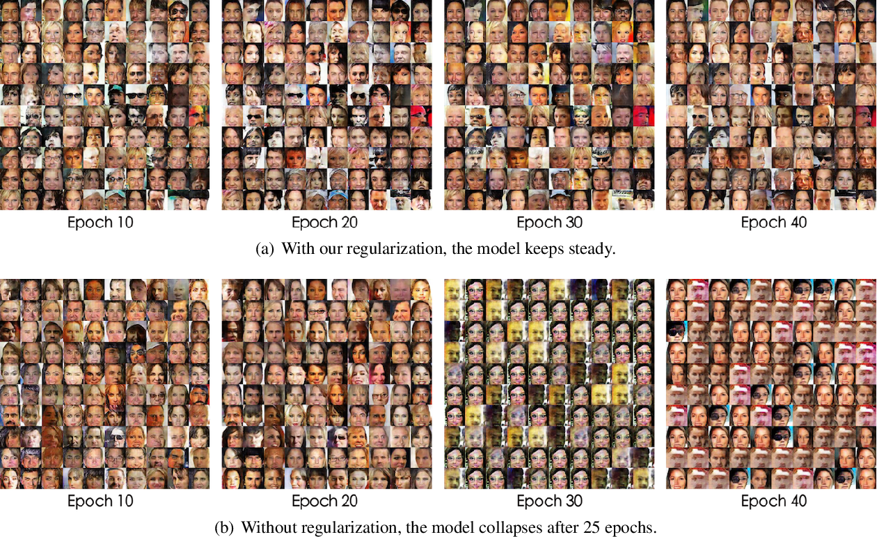Figure 1 for Variational Inference: A Unified Framework of Generative Models and Some Revelations