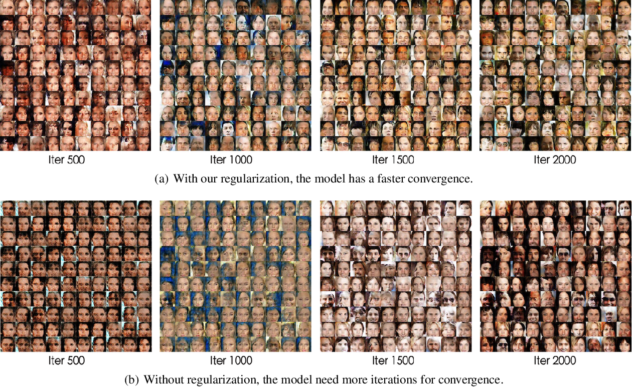 Figure 2 for Variational Inference: A Unified Framework of Generative Models and Some Revelations