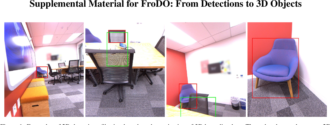 Figure 2 for FroDO: From Detections to 3D Objects