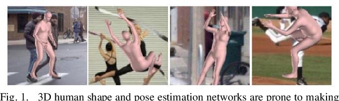 Figure 1 for Online Monitoring for Neural Network Based Monocular Pedestrian Pose Estimation