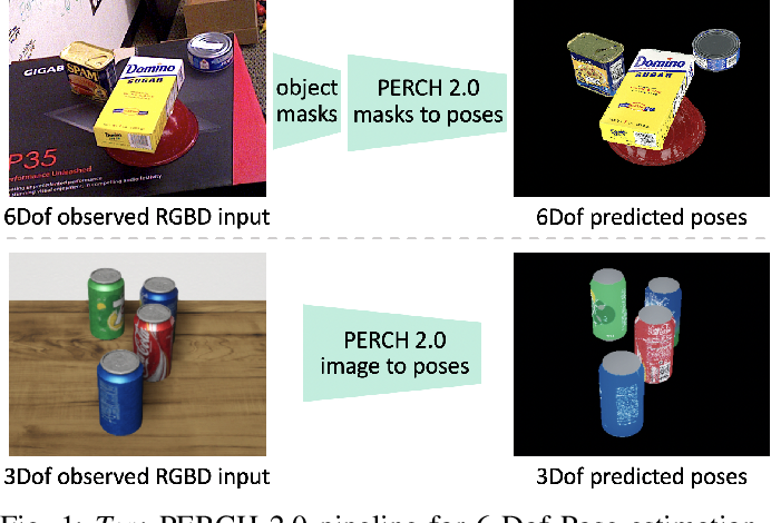 Figure 1 for PERCH 2.0 : Fast and Accurate GPU-based Perception via Search for Object Pose Estimation