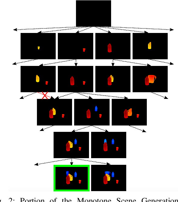 Figure 2 for PERCH 2.0 : Fast and Accurate GPU-based Perception via Search for Object Pose Estimation