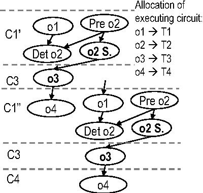 Ics Encoder And Decoder