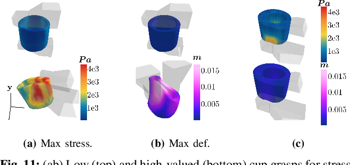 Figure 3 for DefGraspSim: Simulation-based grasping of 3D deformable objects