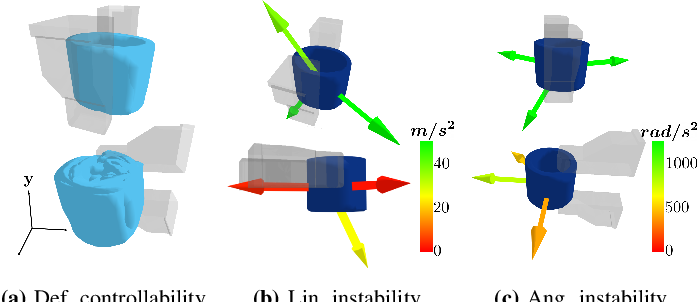 Figure 4 for DefGraspSim: Simulation-based grasping of 3D deformable objects