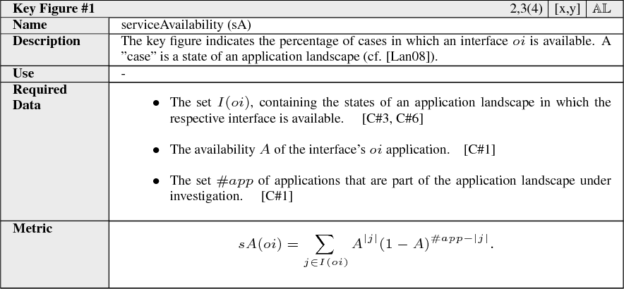 PDF] Lecture notes - Semantic Scholar