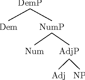 Figure 2 for A Statistical Comparison of Some Theories of NP Word Order