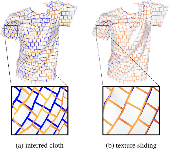 Figure 1 for Recovering Geometric Information with Learned Texture Perturbations