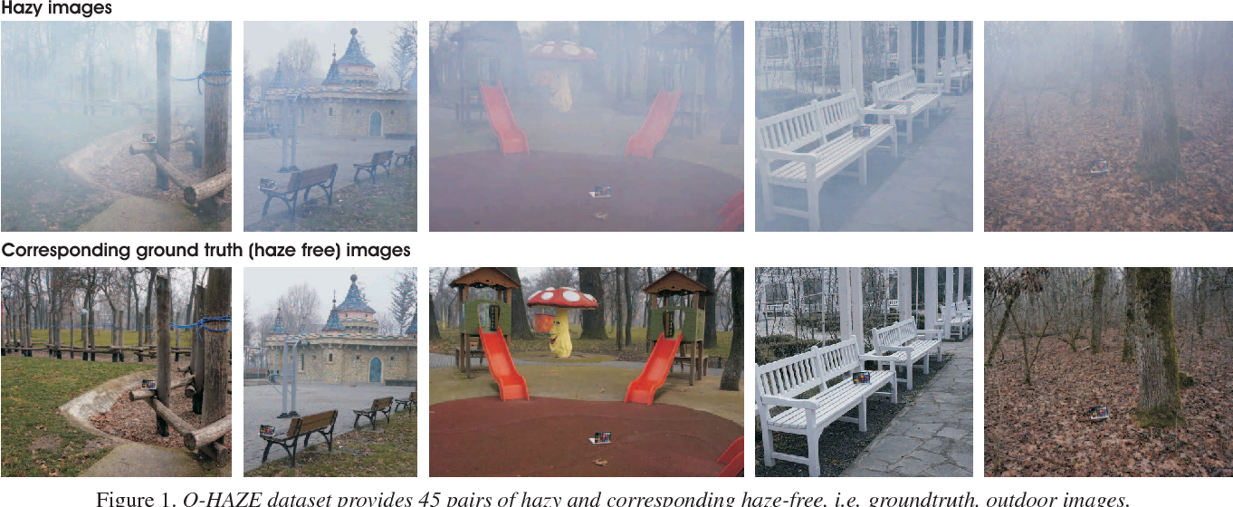 Figure 1 for O-HAZE: a dehazing benchmark with real hazy and haze-free outdoor images