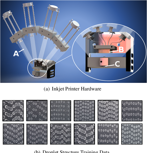 Figure 3 for Online Preconditioning of Experimental Inkjet Hardware by Bayesian Optimization in Loop