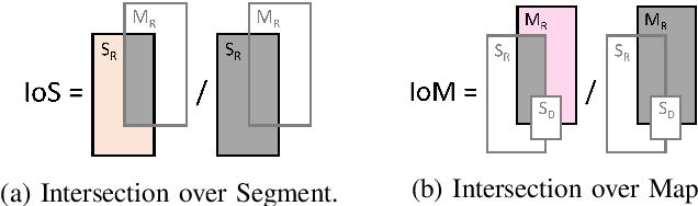 Figure 3 for Street-Map Based Validation of Semantic Segmentation in Autonomous Driving
