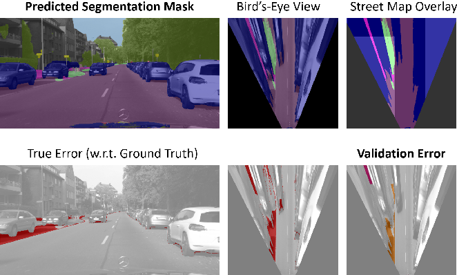 Figure 4 for Street-Map Based Validation of Semantic Segmentation in Autonomous Driving