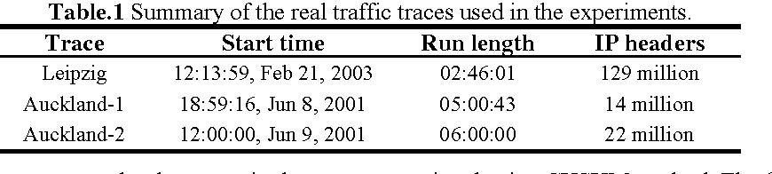 PDF] A Nonparametric Adaptive Cusum Method And Its