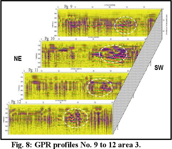 PDF] Uncovering the Pyramids-Giza Plateau in a Search for