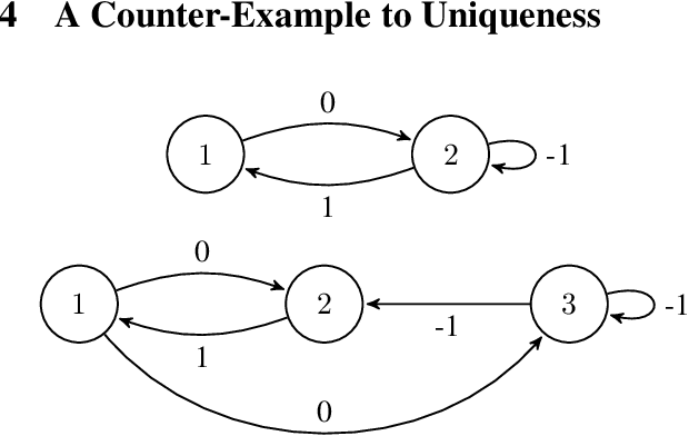 Figure 1 for Conditions on Features for Temporal Difference-Like Methods to Converge
